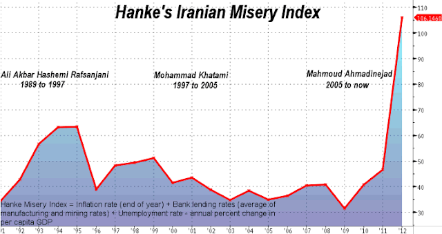 Iran Primed For Revolution - chart 1