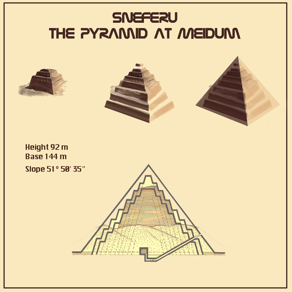 Blemya  The Great Pyramid Era