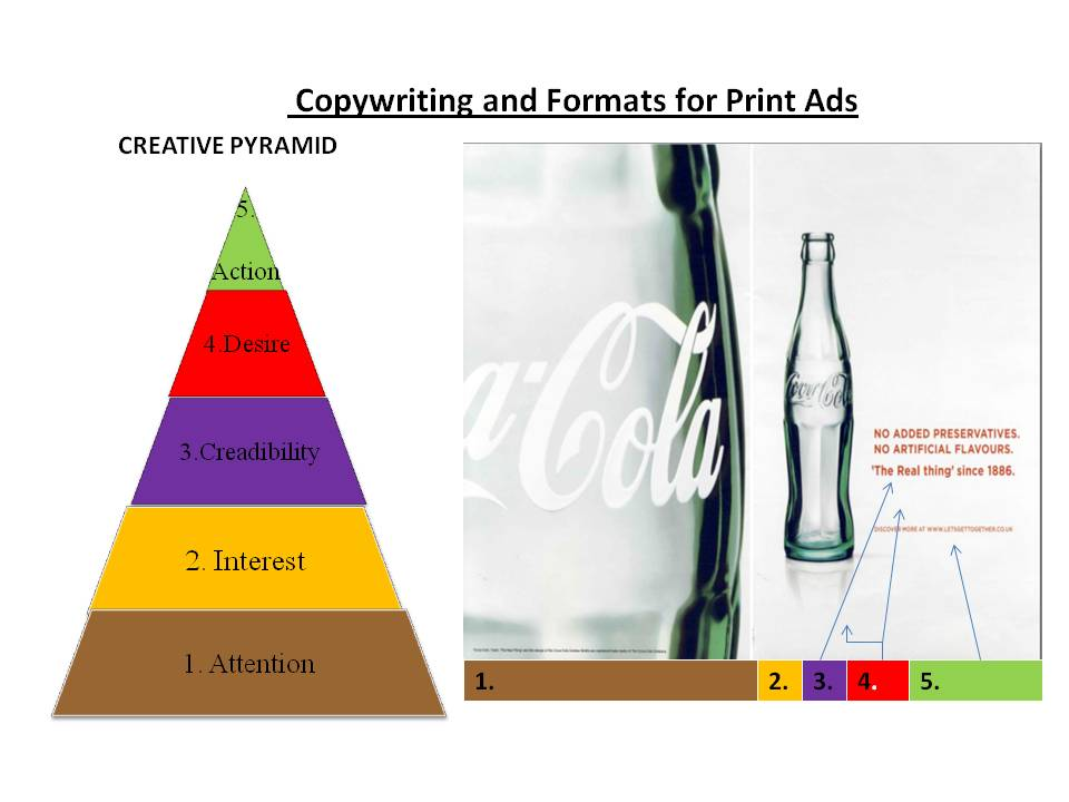 advertising pyramid A third of the world's population earns $250 or less a day this disparity takes my breath away, but there's a flip side to it: that's a market of more than five billion dollars a day.