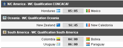 HOT > Jadwal Pertandingan Kualifikasi Piala Dunia 2014