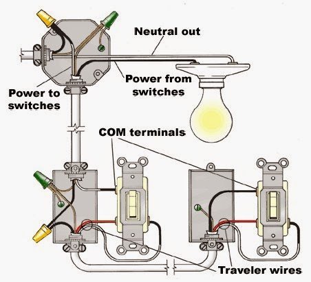 E e e projects and innovations make a wiring installation for a on house wiring installation House Wiring Examples House Fans Installation