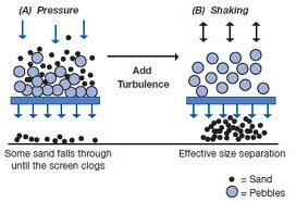 Bio-Resource: Tangential Flow Filtration: Membrane Types and ...