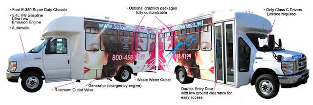 Salon on wheels sweet surrender art for Bus mallemort salon