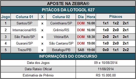 LOTOGOL 627 - PITÁCOS DA ZEBRA
