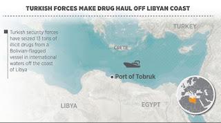 Με ποία αρμοδιότητα οι Τούρκοι έκαναν αντιτρομοκρατική επιχείρηση κάτω από την Κρήτη;