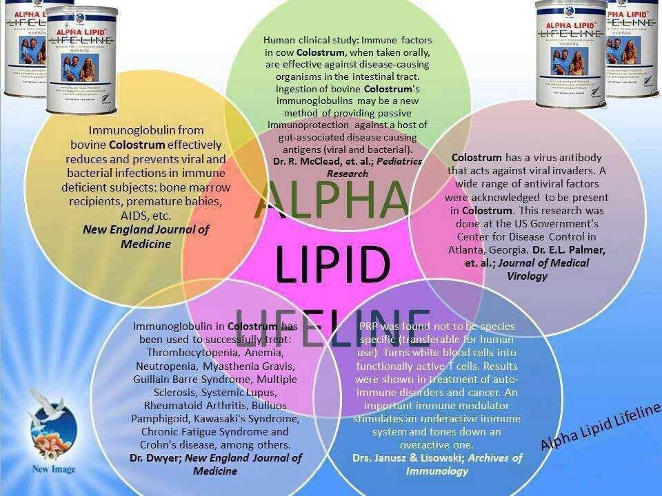 90 Days What Is Alpha Lipid Lifeline