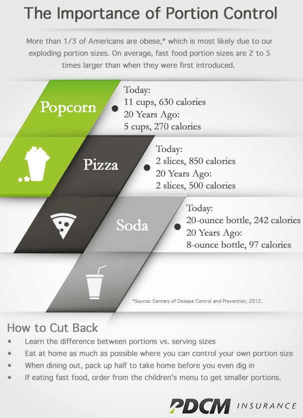 portion control - weight loss