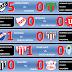 Formativas - Fecha 6 - Apertura 2011 - Resultados