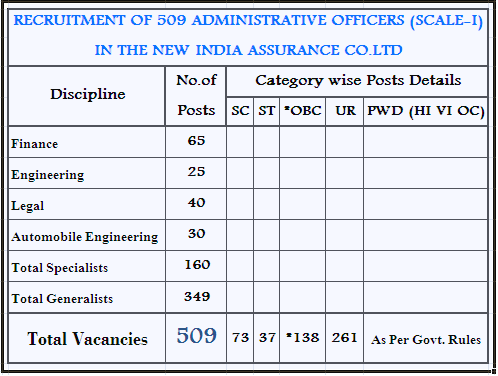 New India Assurance co.ltd AO 2014