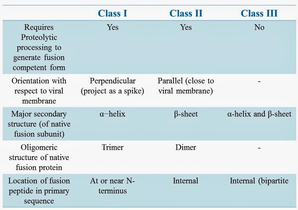 aqa a level biology unit 5 synoptic essay