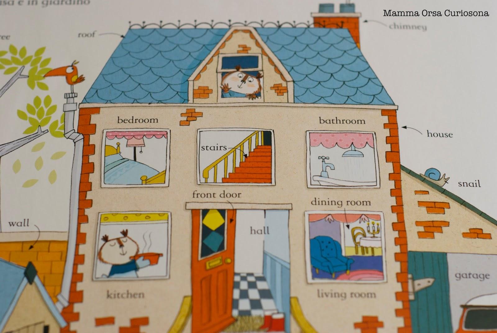 Mamma orsa curiosona quante parole conosco in inglese for Piani di casa padronale inglese