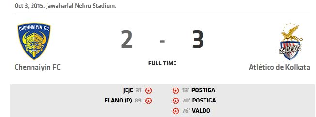 Chennaiyin FC Vs Atlético de Kolkata Match (1st) Results