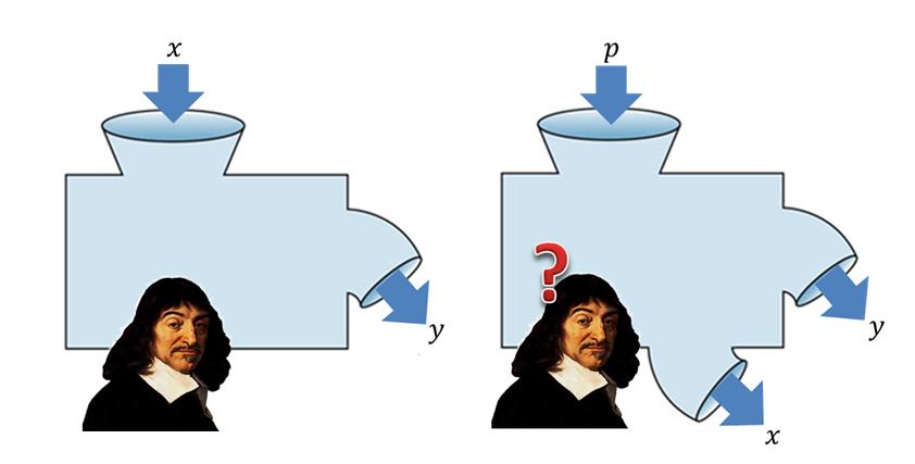 descartes and newton Historical factors influencing descartes, halley, and newton's' thoughts on prediction.