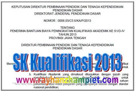 Daftar Nama Penerima Bantuan Biaya Peningkatan Kualifikasi Akademik S1/D4 Jawa Tengah 2013