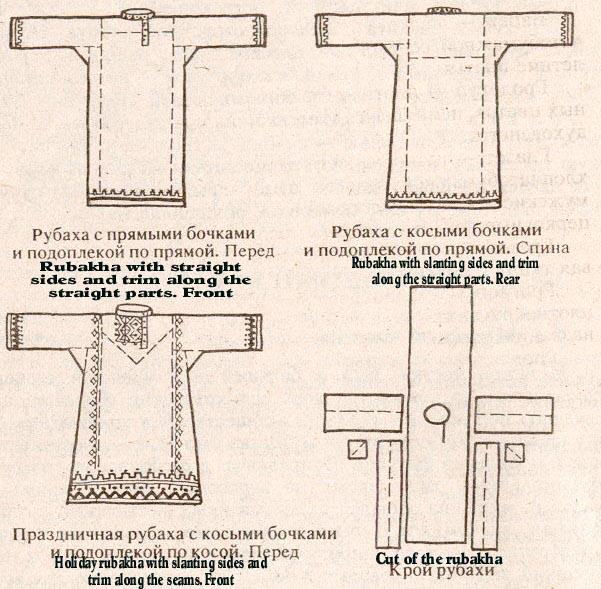 viking handcraft: Slawischer Trachtbestandteil - Soroshka/Rubakha