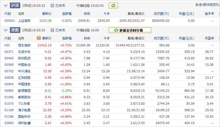 中国株コバンザメ投資ウォッチ銘柄watch20140206
