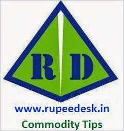 Free Mcx Commodity Tips