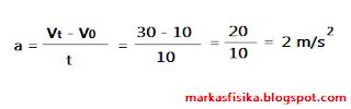 Kali ini markas fisika akan membagikan pembahasan soal tentang gerak untuk SMA, ada pun pembahasan soal nya seperti berikut, semoga bermanfaat..a = vt - v0 / t = 30 - 10/10 = 20/10 = 2 m/s^2