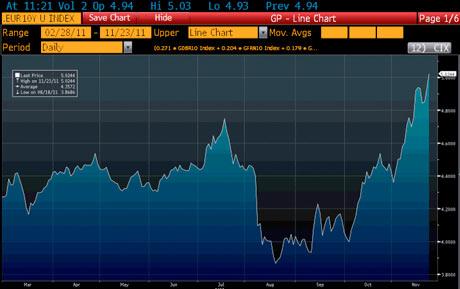 10-year-eurozone-bondsGDP-001.jpg