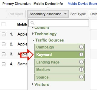 Google Analytics: Mobile Keywords.