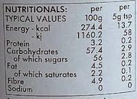 Sweet Freedom Choc Shot Nutrition