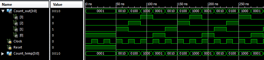 Verilog Code For Ring Counter With Test Bench