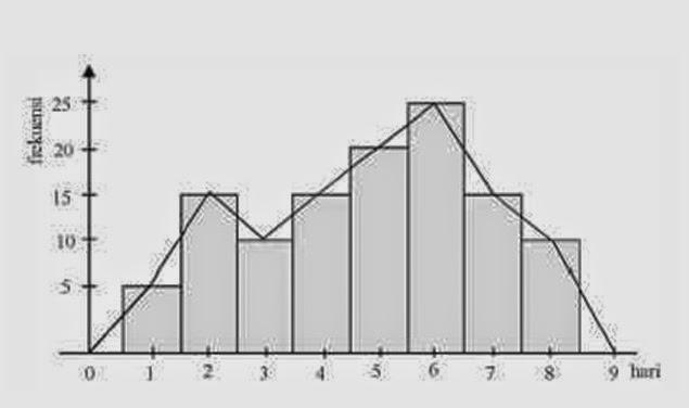 Menyajikan data dalam statistik komputasionalmaulanablog ccuart Choice Image