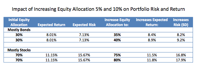 The Intelligent Asset Allocator: How to Build Your Portfolio to Maximize Returns and Minimize Risk W