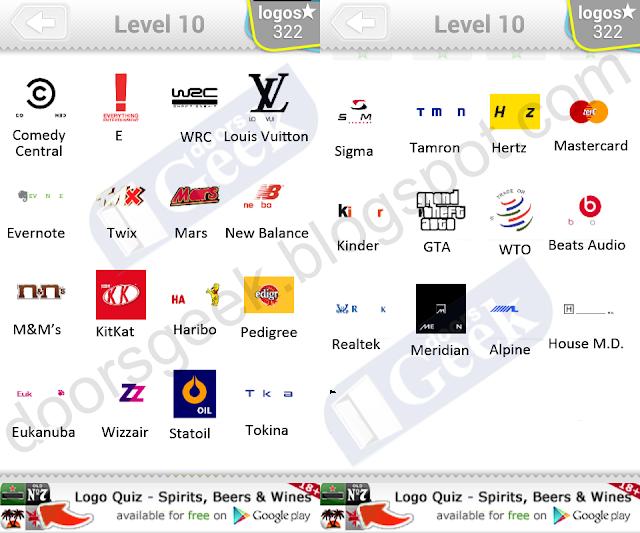 Level 8 | Level 9 | Level 10 | Level 11 | Level 12