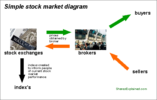 What is an option trade in the stock market