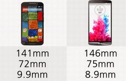 Moto X (2014) vs LG G3