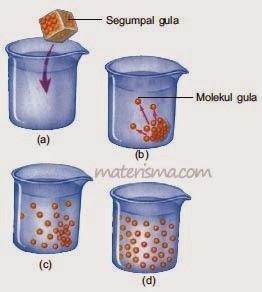 http://www.materisma.com/2014/08/struktur-sel-eukariotik.html