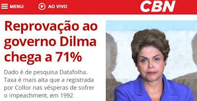 Reprovação ao governo Dilma chega a 71%