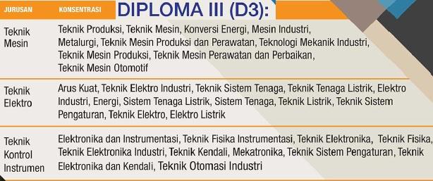 Loker D3, Lowongan BUMN 2015, Info kerja terbaru PLN Group