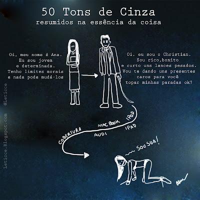 Blog da Andressa Cunha: Livro: Cinquenta Tons De Cinza