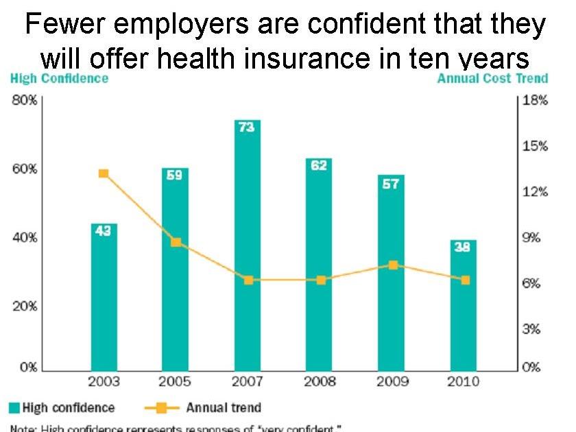 Health Insurance Blogspot