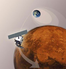 MoM - Mars Orbiter Mission / Mangalyaan