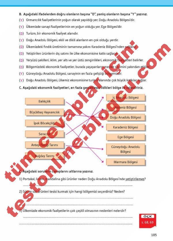 105sayfa-5.sinif-sosyal-bilgiler-derskitabi-cevaplari