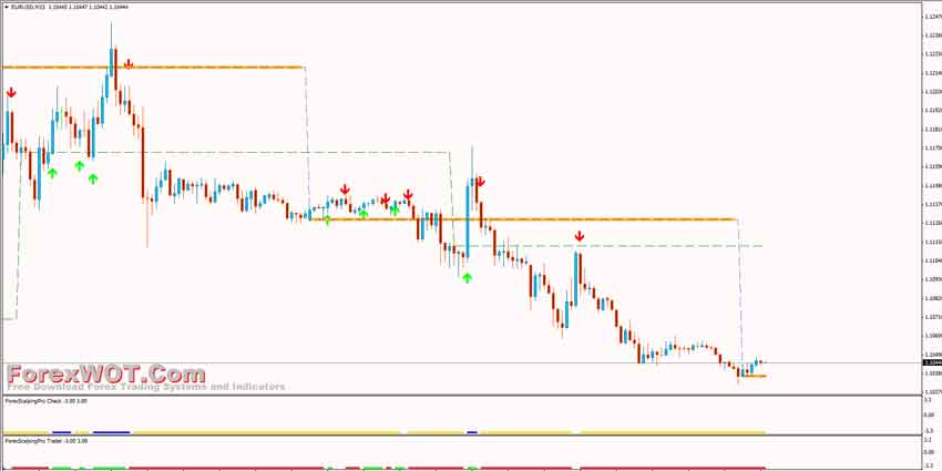 Professional forex scalping strategy