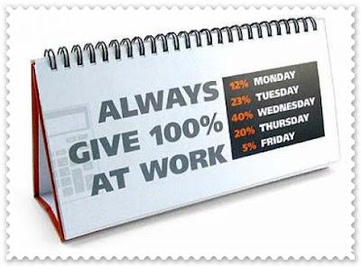 tabiat di tempat kerja,kerja yang berkat,keberkatan bekerja yang amanah,kerja yang diamanahkan,motivasi di tempat kerja,penjawat awam bekerja,perbuatan dilarang di tempat kerja,rezeki yang halal dari kerja yang berkat,tanggungjawab terhadap kerja,amanah dan tanggungjawab,motivasi dr fadzilah kamsah tentang kerja