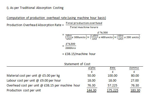 calculate unit cost with traditional volume based product costing system Activity-based costing 65 the traditional methods of cost allocation, cost apportionment and absorption into  traditional volume-based product costing system and .