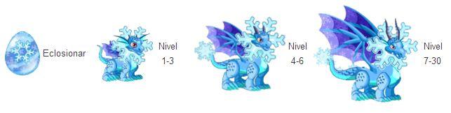 imagen del crecimiento del dragon copo de nieve