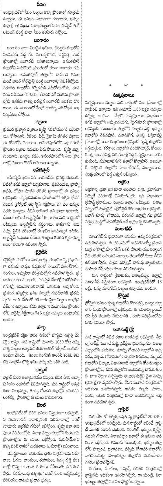 APPSC Study Material In Telugu