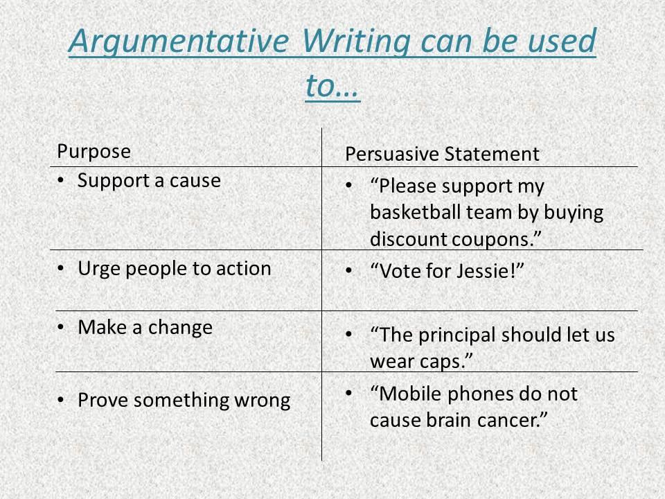 English argument essay topics