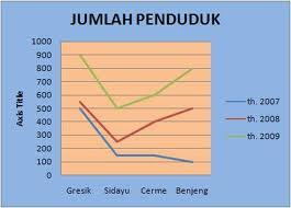 Hello there statistika ekonomi grafik lingkaran pie chart penyajian data statistik dengan menggunakan gambar yang berbentuk lingkaran bagian bagian dari daerah lingkaran menunjukkan ccuart Gallery