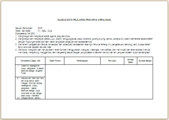 Contoh Semua Silabus Prakarya Kurikulum 2013 Untuk Smp Berita Andalan Pendidikan Kesehatan