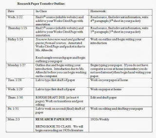 How to outline a research paper?