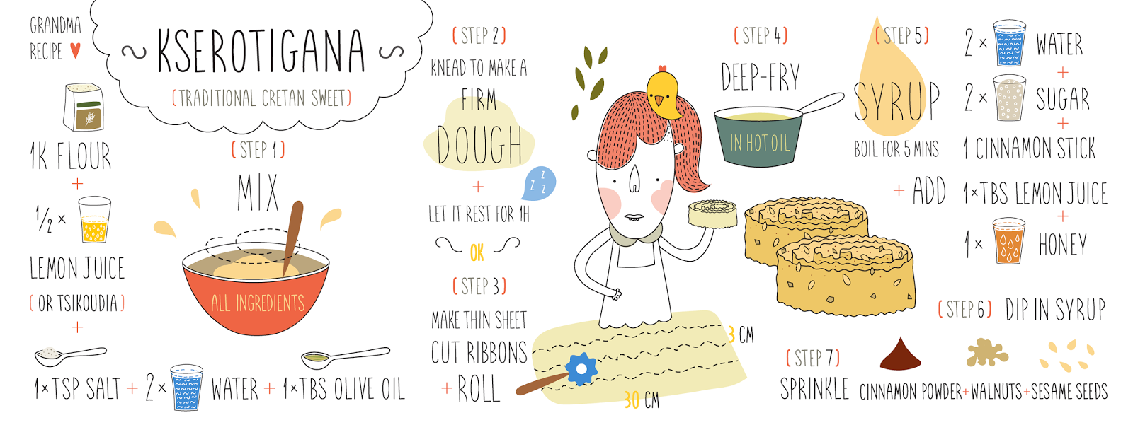 Illustrated recipe of kserotigana, a traditional cretan sweet
