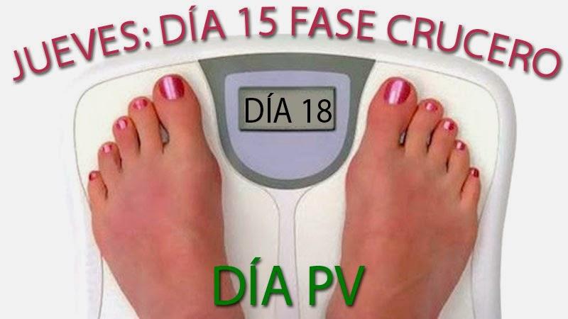Dieta Dukan - Claudia - ABCDukan