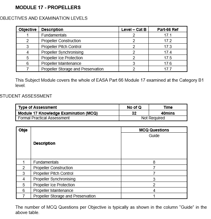 easa module 9 questions Free easa part 66 documentations and questions answers and other useful pagesthis app will test your knowledge and progress easa part 66 module (5)digital.